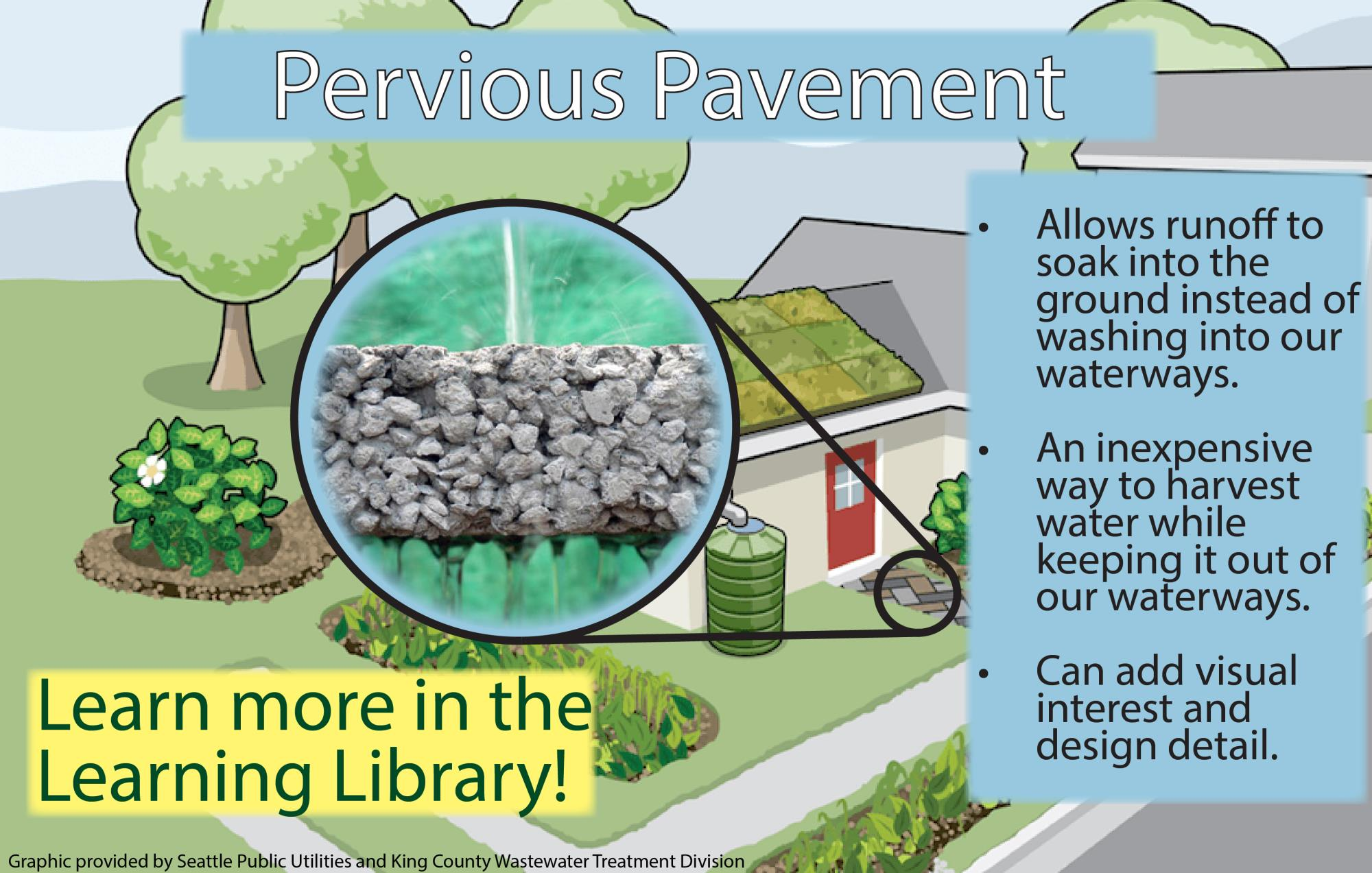 Pervious Pavement Infographic