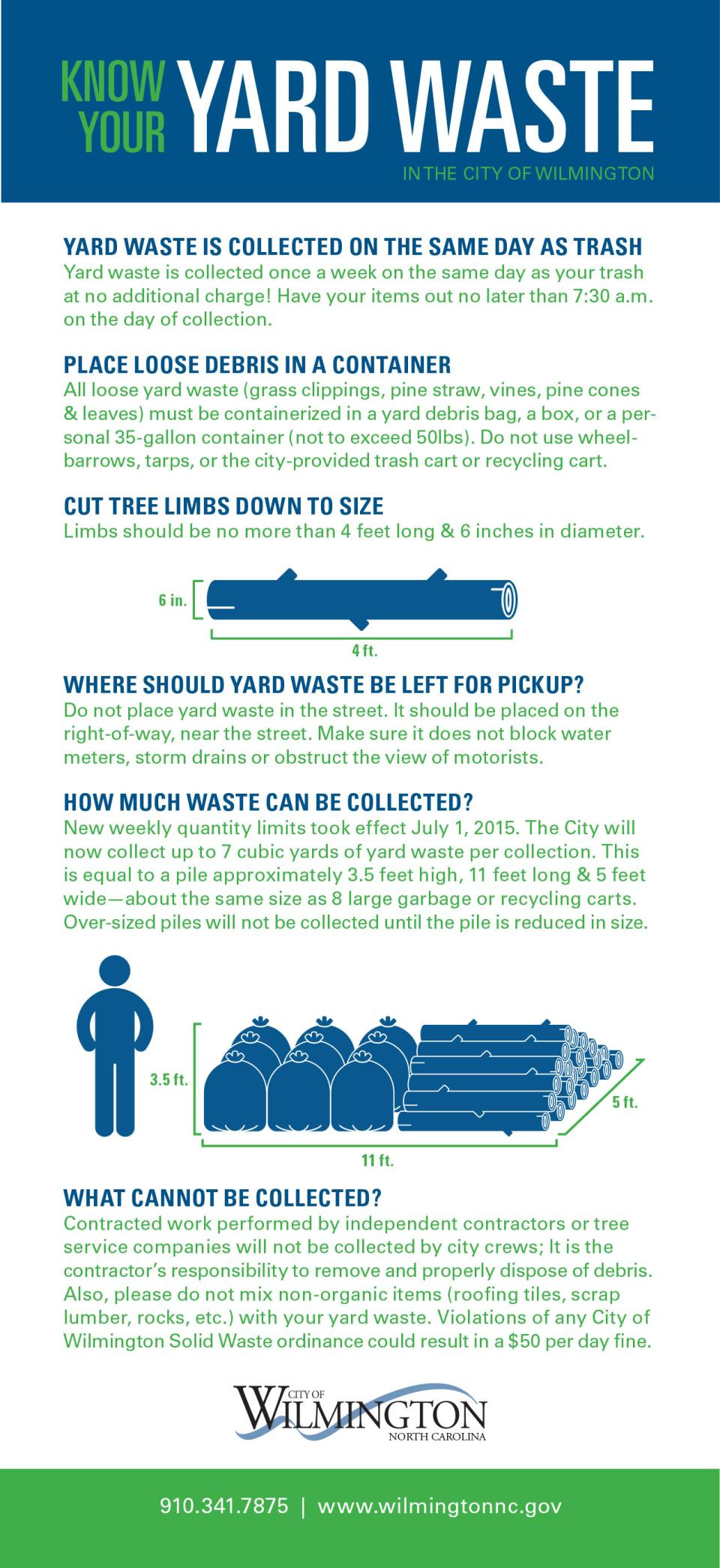 Waste Management Yard Waste Pickup Schedule 2020 Residential Trash Services | City of Wilmington, NC